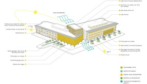 ucmerced-diagram_SUSTAINABILITY