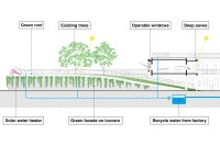 PCK_diagram_enviroment