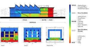 Google-at-1212-Bordeaux-Offices-detail_-Buzz-Buffer-Focus.jpg